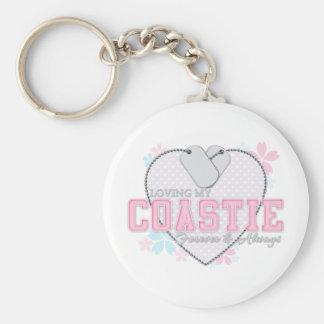 Loving My Coastie Basic Round Button Keychain