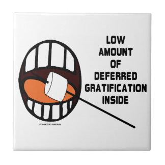 Low Amount Of Deferred Gratification Inside Tiles