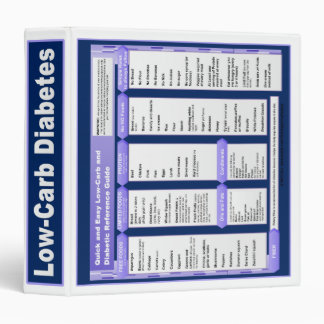 Low-Carb Diabetic Notebook (Customizable Binder) 3 Ring Binder