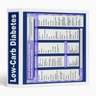 Low-Carb Diabetic Notebook (Customizable Binder) 3 Ring Binder