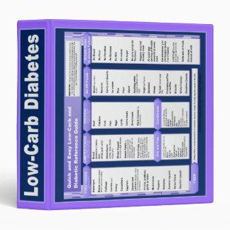 Low-Carb Diabetic Notebook (Customizable Binder) Binder