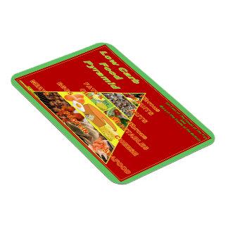 Low-Carb Food Pyramid Reminder Refrigerator Magnet