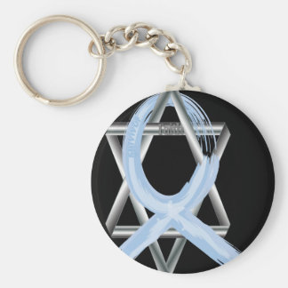 Lt Blue Prostate Cancer Ribbon Keychain