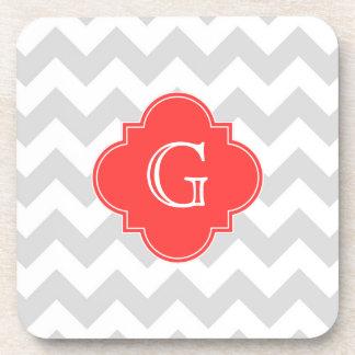 Lt Gray Wht Chevron Coral Red Quatrefoil Monogram Drink Coaster
