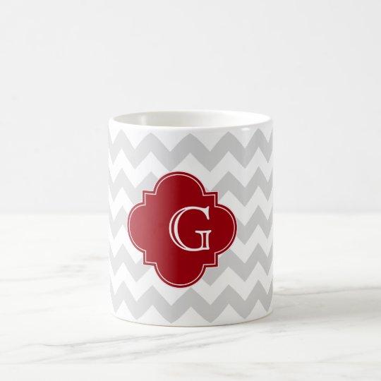 Lt Gray Wht Chevron Cranberry Quatrefoil Monogram Coffee Mug