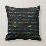 Luca Text Design I Throw Pillow
