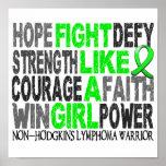 Lucha como un linfoma Non-Hodgkin 23,4 del chica Posters