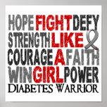Lucha como una diabetes 23,4 del chica impresiones