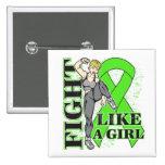 Lucha del linfoma Non-Hodgkin como un BU de Kickin Pin
