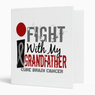 Lucho con mi cáncer de cerebro de abuelo