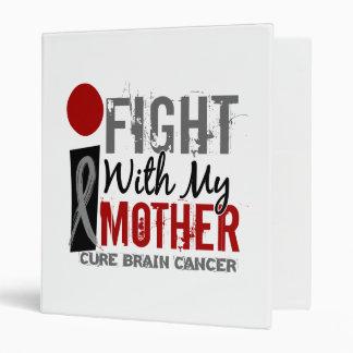 Lucho con mi cáncer de cerebro de la madre