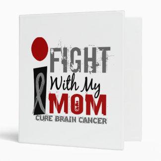 Lucho con mi cáncer de cerebro de la mamá