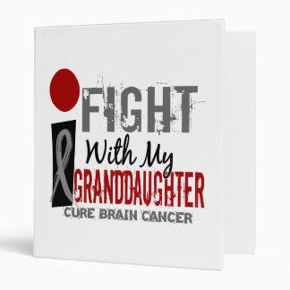 Lucho con mi cáncer de cerebro de la nieta