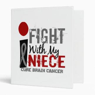 Lucho con mi cáncer de cerebro de la sobrina