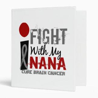 Lucho con mi cáncer de cerebro de Nana