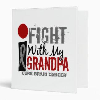 Lucho con mi cáncer de cerebro del abuelo