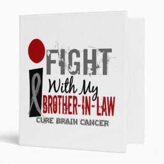 Lucho con mi cáncer de cerebro del cuñado