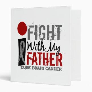 Lucho con mi cáncer de cerebro del padre