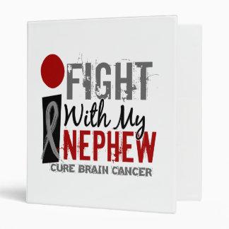 Lucho con mi cáncer de cerebro del sobrino