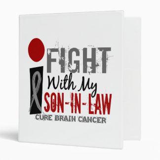 Lucho con mi cáncer de cerebro del yerno