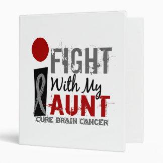 Lucho con mi cáncer de la tía cerebro