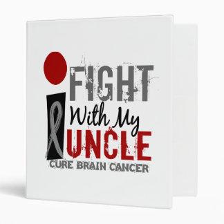 Lucho con mi cáncer del tío cerebro