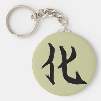 luck keychain