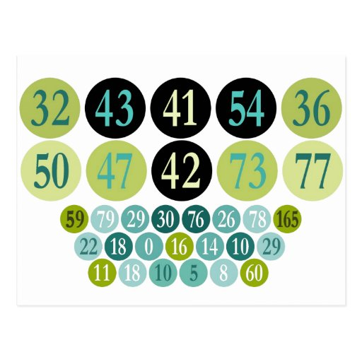 Lucky Numbers, fashion design, template Post Cards