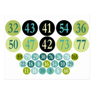 Lucky Numbers, fashion design, template Postcard