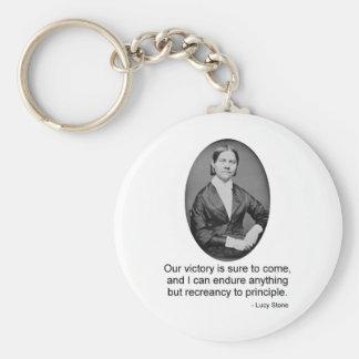 Lucy Stone Basic Round Button Keychain