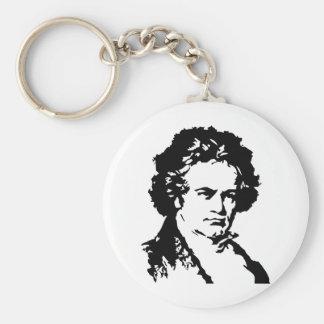 Ludwig van Beethoven Llavero Redondo Tipo Pin