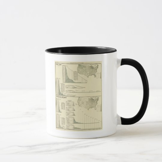 Lumber and agricultural implements mug