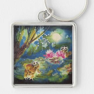Luminous Frogs Silk Art Painting Keychain