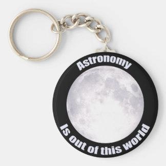 Luna Llena de la astronomía Llavero Redondo Tipo Pin