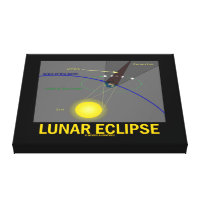 Lunar Eclipse (Astronomy Attitude) Canvas Print