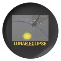 Lunar Eclipse (Astronomy Attitude) Dinner Plates