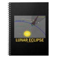 Lunar Eclipse (Astronomy Attitude) Notebook
