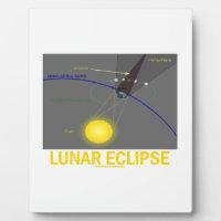 Lunar Eclipse (Astronomy Attitude) Photo Plaques