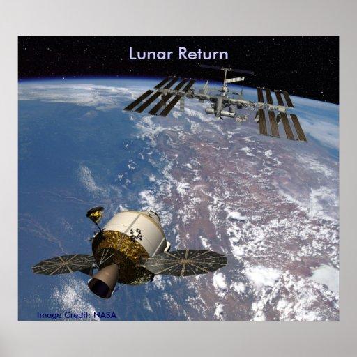 Lunar Return Poster