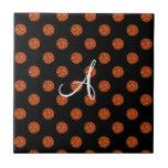 Lunares anaranjados del brillo del monograma tejas