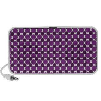 Lunares púrpuras laptop altavoces
