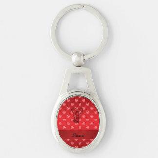 Lunares rojos personalizados del ancla de la lango llaveros