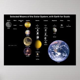 Lunas de la Sistema Solar escaladas a la carta de  Póster
