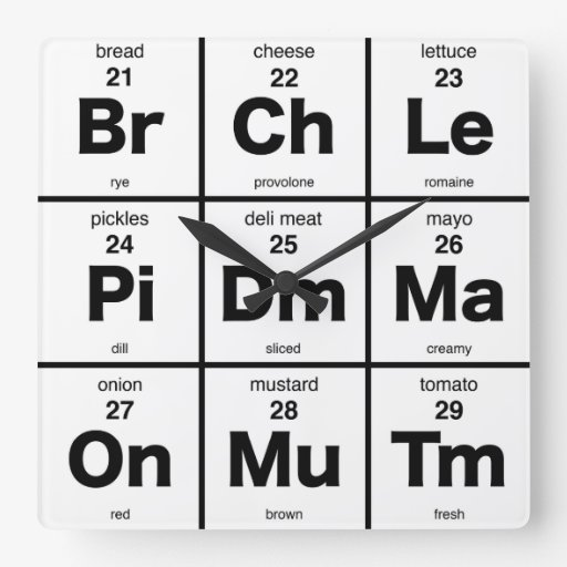 Lunch Time Periodic Table Wall Clocks