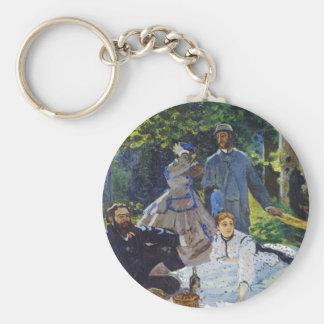 Luncheon on the Grass, Center Panel Claude Monet Basic Round Button Keychain