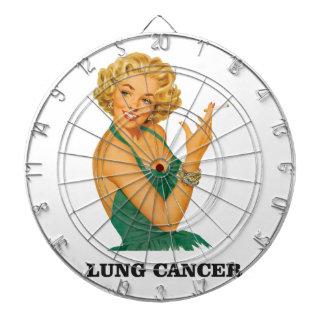 lung cancer girl dartboard