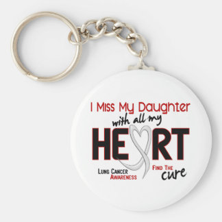 Lung Cancer I Miss My Daughter Keychain
