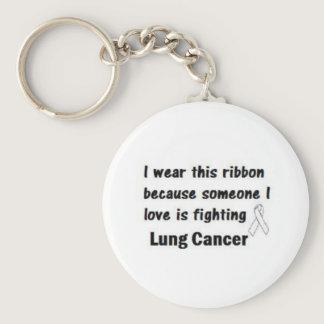 Lung Cancer Keychain
