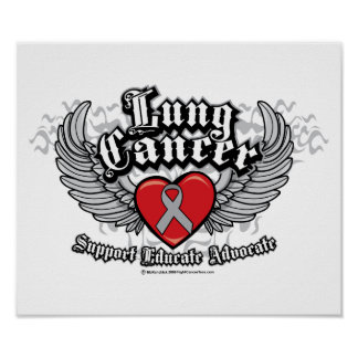 Lung Cancer Wings Poster