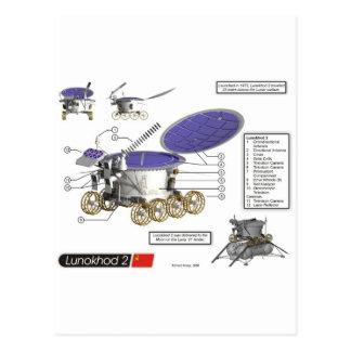 Lunokhod 2 Moon Rover Postcard
